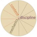 trading discipline